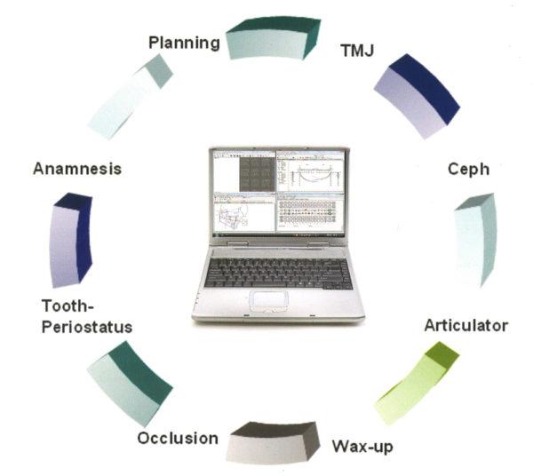 咀嚼器官の基本的な機能をリアルタイムで3次元的に記録し、そのデータを基に様々な分析を行います。